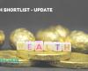 Hargreaves Lansdown. Wealth Shortlist - Update