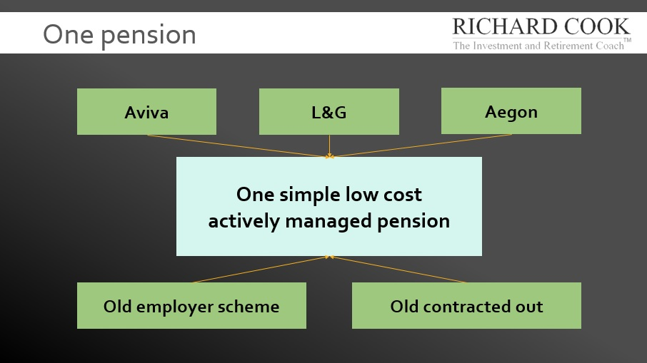 One Pension